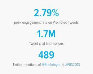 twitter_boehringer_stats