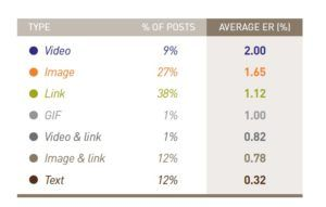 content-vs-engagement