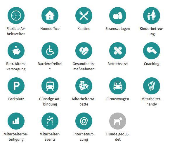 Die besten Klinik-Webseiten Deutschlands: das UKE