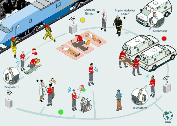 Ein Szenario für den Einsatz der Datenbrille der RWTH Aachen