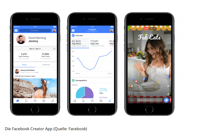 Facebook Creator Videoproduktion Marketing mit Videos über Facebook