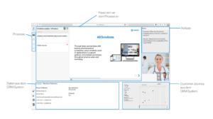 ysura hat einen digitalen Besprechungsraum für den Außendienst entwickelt.
